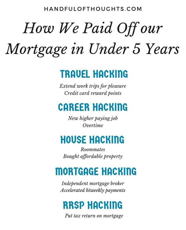 How we paid off our mortgage list