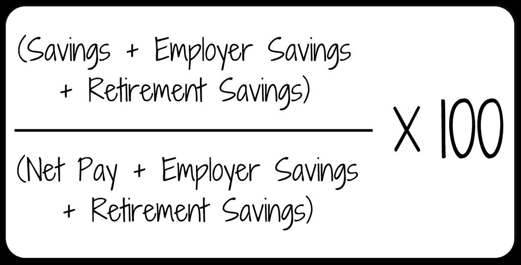 Complex personal saving rate formula