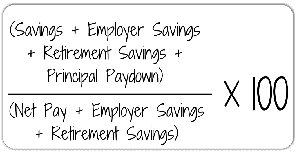 Personal saving rate formula - debt pay down inclusion