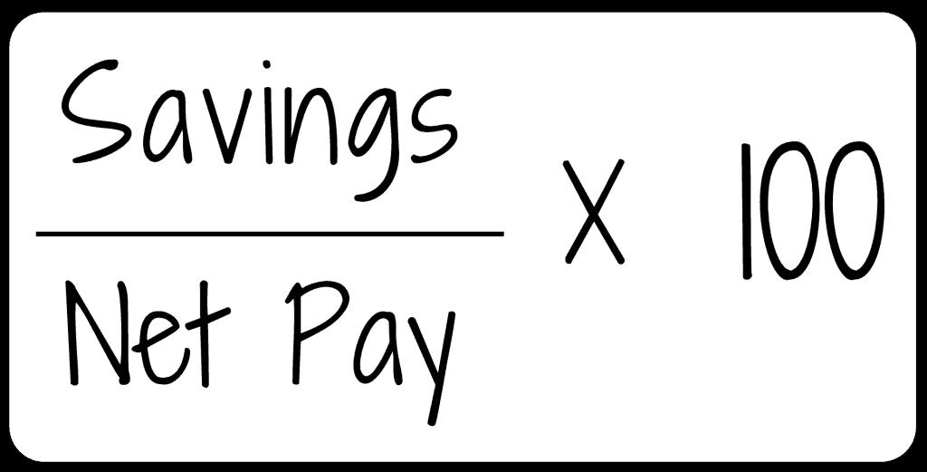 Simple Personal saving rate formula